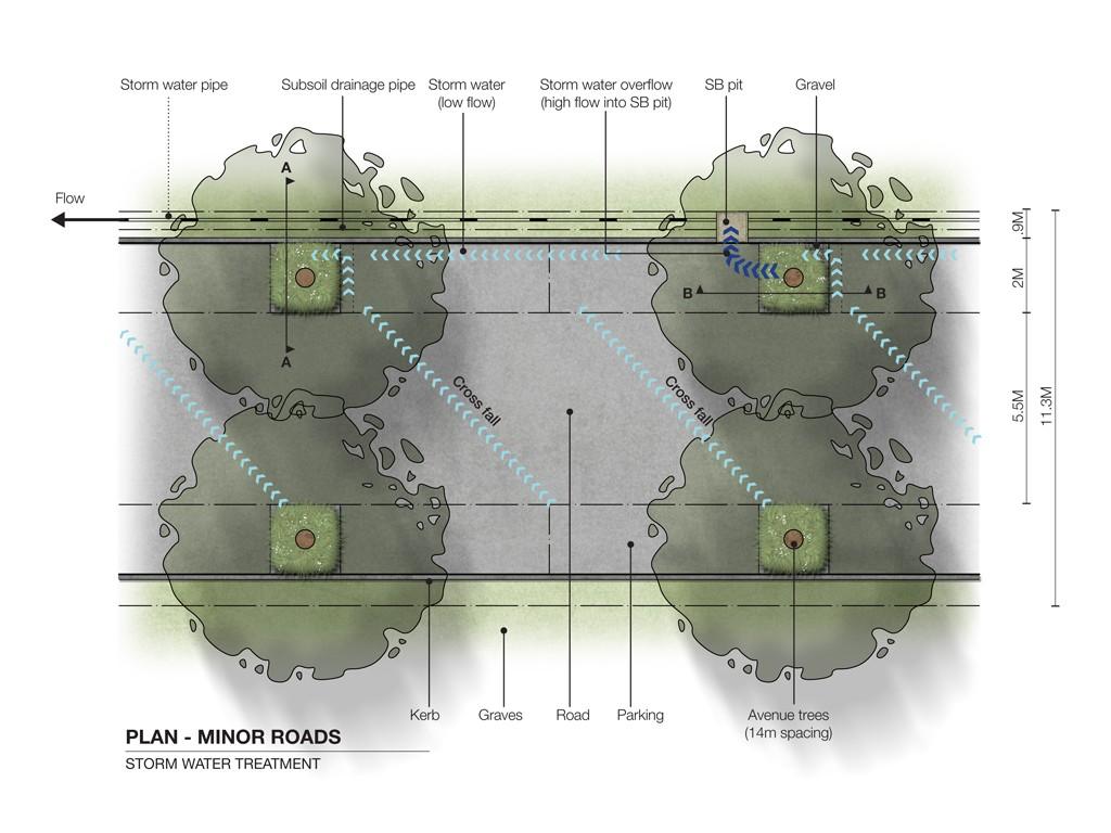 Northern Memorial park plan