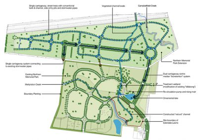 Northern Memorial Park Masterplan