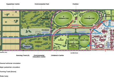 Westbourne Grammar School Masterplan and courtyards